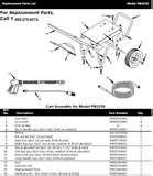 Vertical Pressure Washer Pumps