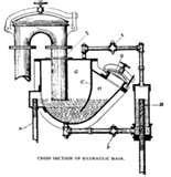Pressure Washer Water Pump photos