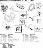 Pictures of Pressure Washer Pumps And Parts