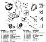 Pressure Washer Pumps And Parts Pictures