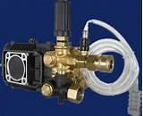 Images of Pressure Washer Pumps Oakville